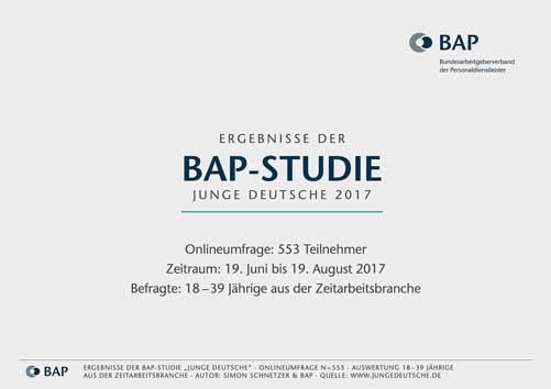 Simon Schnetzer Jugendfrorscher Studie BAP-Studie