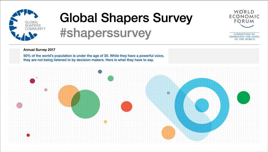 Gen Y Literaturliste 2019: Global Shapers Survey