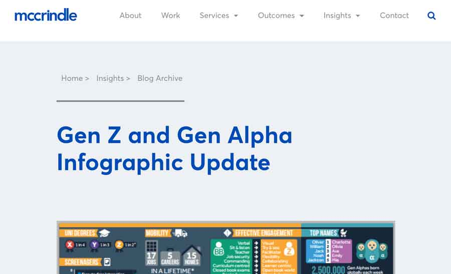 Gen Z and Gen Alpha Infografik von mccrindle - Screenshoot