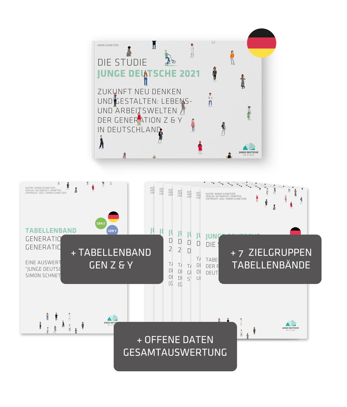Produktbild - Studie Junge Deutsche 2021 Publikation FORSCHUNG