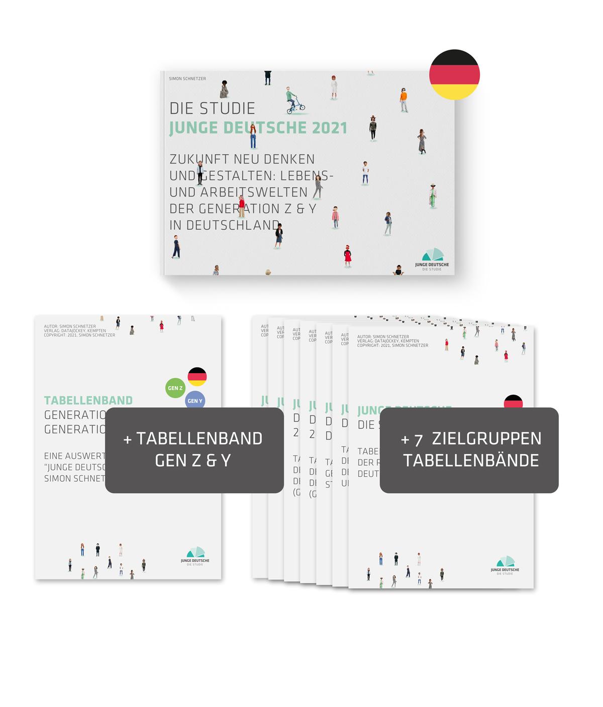 Produktbild - Studie Junge Deutsche 2021 Publikation ZIELGRUPPENANALYSE