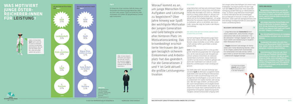 Innenseiten Publikation Junge Österreicher:innen 2021
